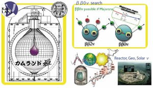 particle_neutrino